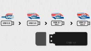 USB 3.0 nedir?